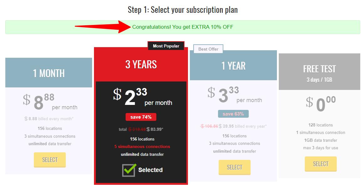Trust.Zone discount code