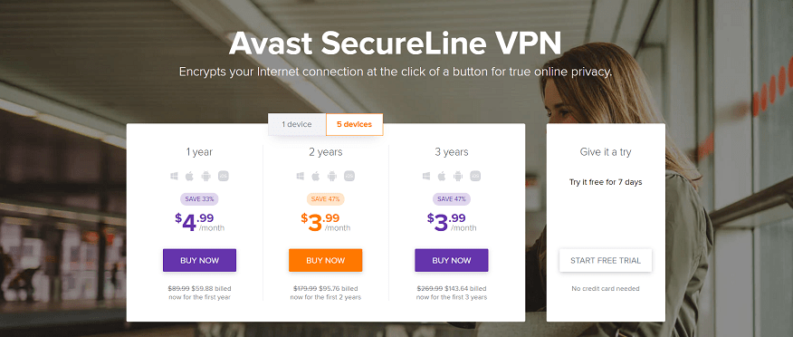 Avast Secureline VPN Free Trial
