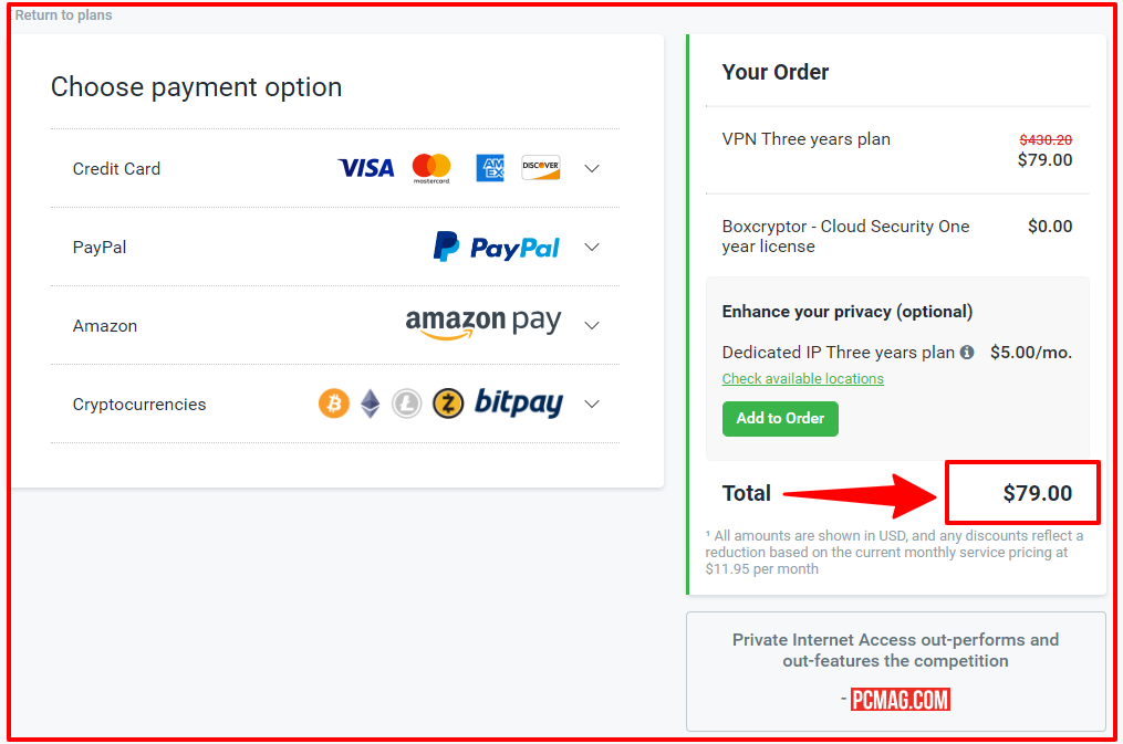 What Types Of Payment Does Private Internet Access Accept?