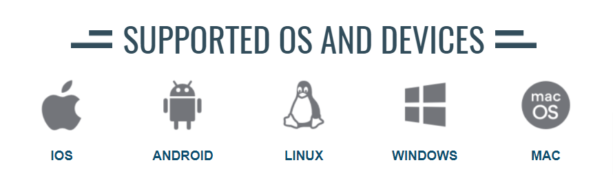 Supported Platforms & Devices