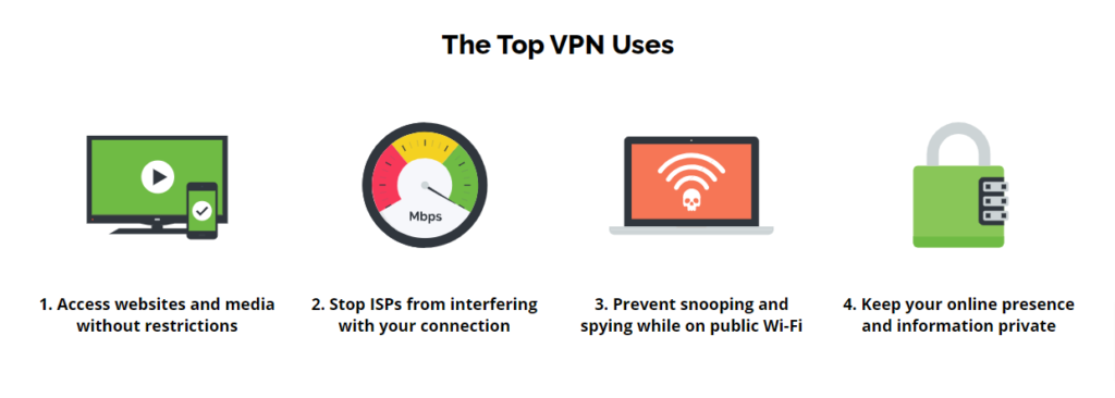 The Top VPN Uses